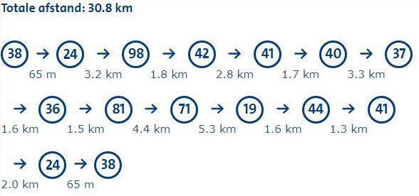 Knooppunten fietsroute Radio Kootwijk