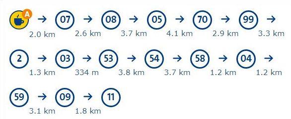 Knooppunten fietsroute Venlo